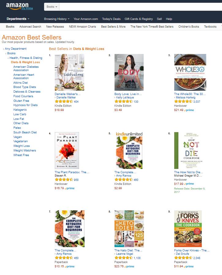 Amazon Pupular Diet books 2017